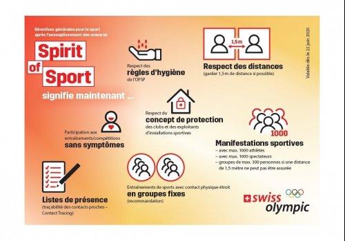 COVID - Concept de protection pour les entraînements et compétitions - 22 juin 2020